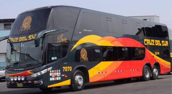 Bus directo Puno – Cusco
